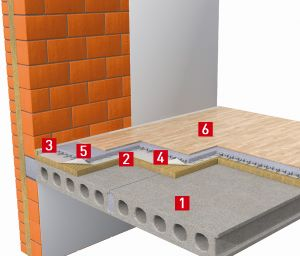 concr floor sound insulation 1056x900