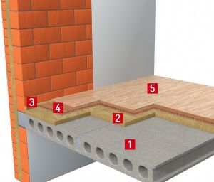 floor sound insulation 1056x900